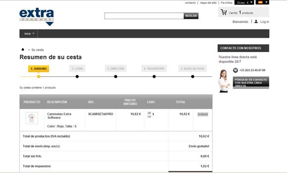 Tienda Online Shop, resumen de la venta online de los productos