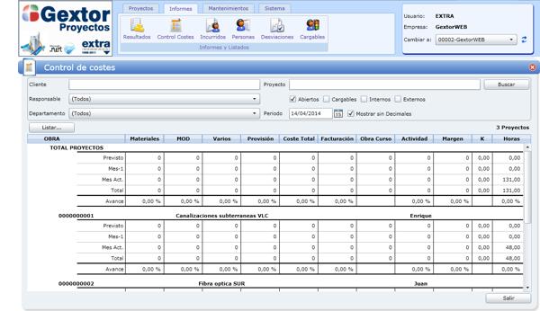 Software Gextor Gestión Proyectos, estadísticas de la gestion proyectos